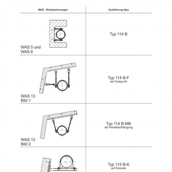 Pipe clamps for bridge drainage – WAS – Overview